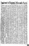 Shipping and Mercantile Gazette Saturday 23 October 1869 Page 9