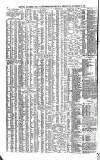 Shipping and Mercantile Gazette Wednesday 24 November 1869 Page 12