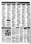 Irish Independent Thursday 29 January 1987 Page 24