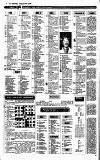Irish Independent Tuesday 12 January 1988 Page 22