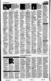 Irish Independent Wednesday 14 January 2004 Page 22