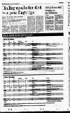Irish Independent Thursday 15 January 2004 Page 58