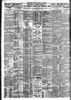 Nottingham Journal Saturday 04 June 1921 Page 6
