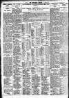Nottingham Journal Monday 29 March 1926 Page 10