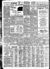Nottingham Journal Wednesday 03 March 1937 Page 8