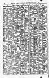Lloyd's List Saturday 03 April 1897 Page 6