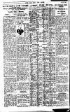 Pall Mall Gazette Monday 04 July 1921 Page 10