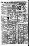 Pall Mall Gazette Wednesday 26 October 1921 Page 10
