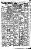 Pall Mall Gazette Friday 28 October 1921 Page 10
