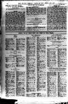Weekly Casualty List (War Office & Air Ministry ) Tuesday 30 April 1918 Page 16