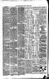 Abergavenny Chronicle Saturday 13 February 1875 Page 4