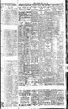 Dublin Evening Telegraph Friday 29 April 1921 Page 3