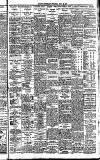 Dublin Evening Telegraph Thursday 21 July 1921 Page 3