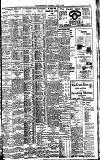 Dublin Evening Telegraph Wednesday 10 August 1921 Page 3