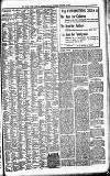 Isle of Wight Times Thursday 04 November 1897 Page 7