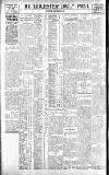 Leicester Daily Post Wednesday 03 September 1919 Page 6