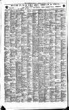 Bournemouth Guardian Saturday 01 February 1890 Page 10