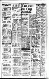 Newcastle Journal Friday 24 June 1988 Page 15