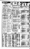 Newcastle Journal Saturday 04 February 1989 Page 21