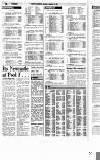 Newcastle Journal Monday 06 January 1992 Page 28