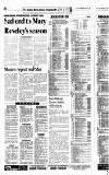 Newcastle Journal Monday 01 June 1992 Page 44