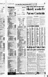 Newcastle Journal Monday 01 June 1992 Page 45