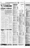 Newcastle Journal Tuesday 12 January 1993 Page 32