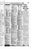 Newcastle Journal Tuesday 12 January 1993 Page 33