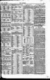 The Referee Sunday 16 September 1877 Page 3