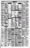 Sunday Tribune Sunday 01 January 1995 Page 19