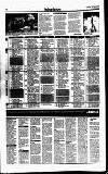 Sunday Independent (Dublin) Sunday 18 January 1998 Page 48