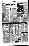 Sunday Independent (Dublin) Sunday 18 January 1998 Page 56