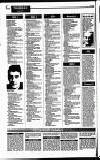 Bray People Friday 03 February 1995 Page 58