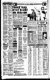 Reading Evening Post Thursday 28 January 1988 Page 8
