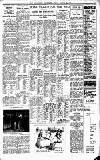 Long Eaton Advertiser Friday 28 August 1936 Page 9