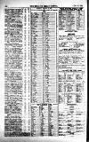 Sporting Gazette Saturday 17 December 1864 Page 8