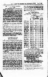 Volunteer Record & Shooting News Saturday 06 January 1900 Page 10