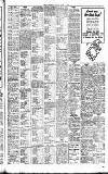 Ealing Gazette and West Middlesex Observer Saturday 02 July 1921 Page 10