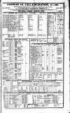 "Bank of Scotland lOOl. stock 100/. pd. Royal of Scotland British Linen Company ""1001 sh. all pd. CI) ddeseale ......."