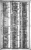 Course of the Exchange Tuesday 02 January 1883 Page 2