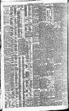 North British Daily Mail Friday 02 April 1897 Page 6