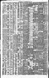 North British Daily Mail Wednesday 05 January 1898 Page 6