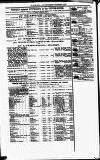 Clyde Bill of Entry and Shipping List Thursday 11 January 1883 Page 4