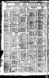 Sport (Dublin) Saturday 04 June 1921 Page 8