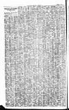 Scarborough Gazette Thursday 05 August 1880 Page 2