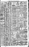 Westminster Gazette