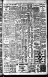 Westminster Gazette Wednesday 05 October 1927 Page 11