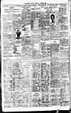 Westminster Gazette Friday 07 October 1927 Page 10