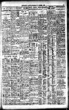 Westminster Gazette Saturday 15 October 1927 Page 11