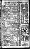Westminster Gazette Saturday 22 October 1927 Page 11
